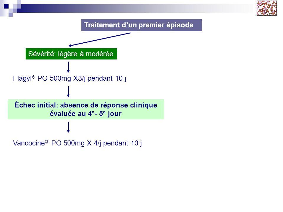Échec initial: absence de réponse clinique évaluée au 4°- 5° jour
