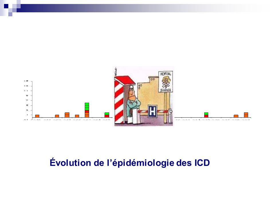 Évolution de l'épidémiologie des ICD