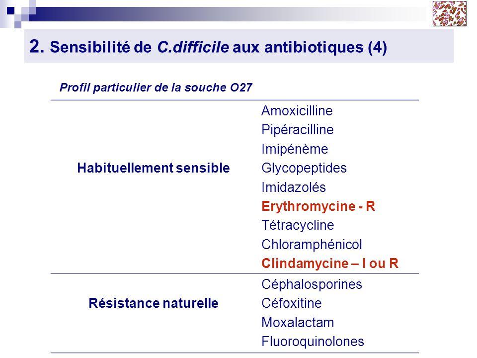 2. Sensibilité de C.difficile aux antibiotiques (4)