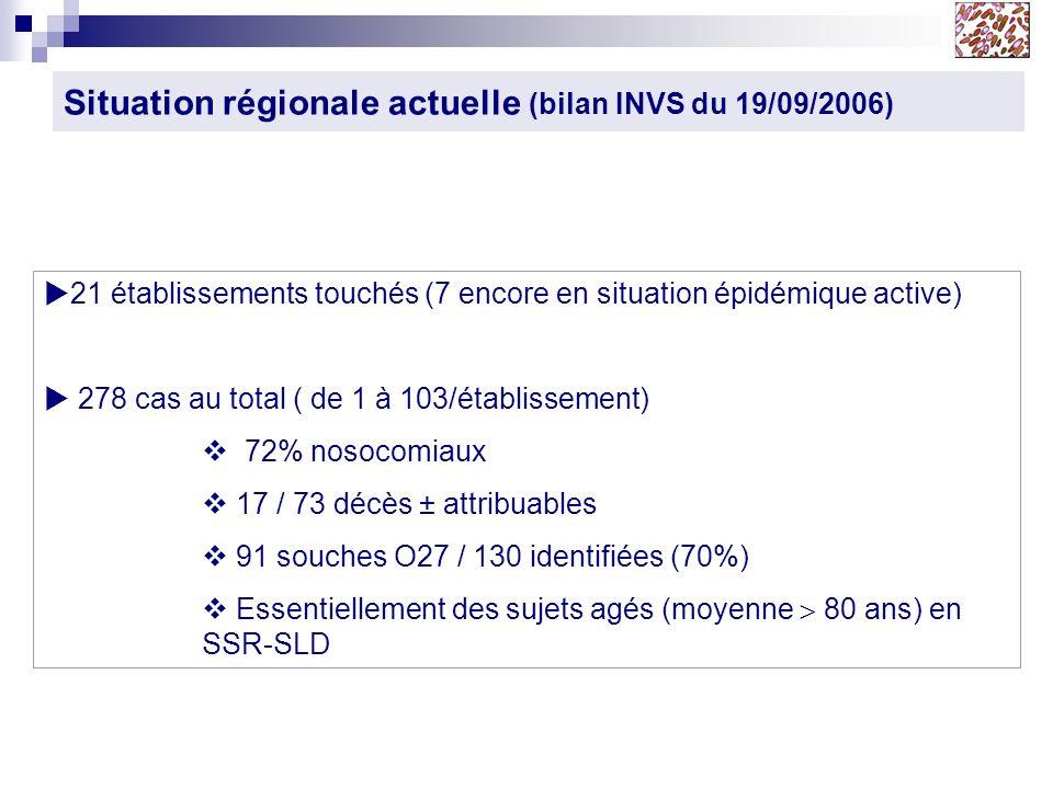 Situation régionale actuelle (bilan INVS du 19/09/2006)