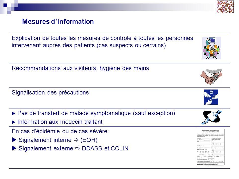 Mesures d'information
