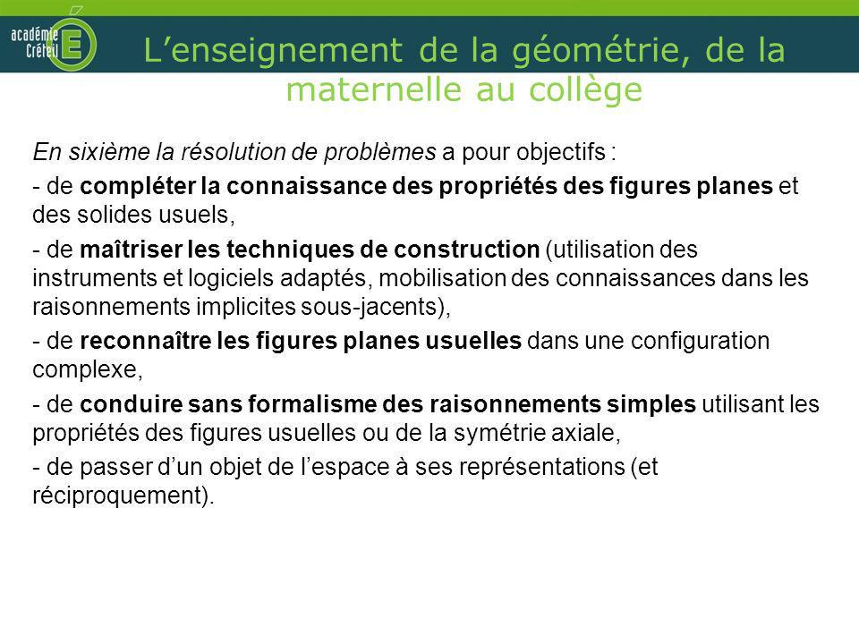 L'enseignement de la géométrie, de la maternelle au collège
