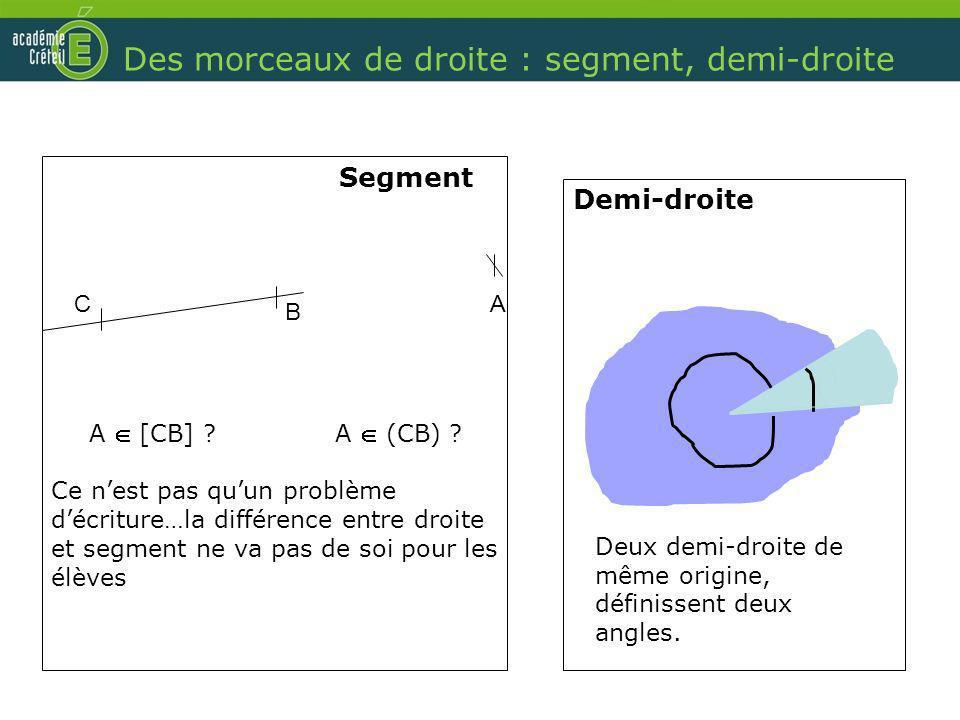 Des morceaux de droite : segment, demi-droite