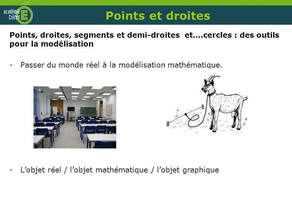 Points et droites Points, droites, segments et demi-droites et….cercles : des outils pour la modélisation.