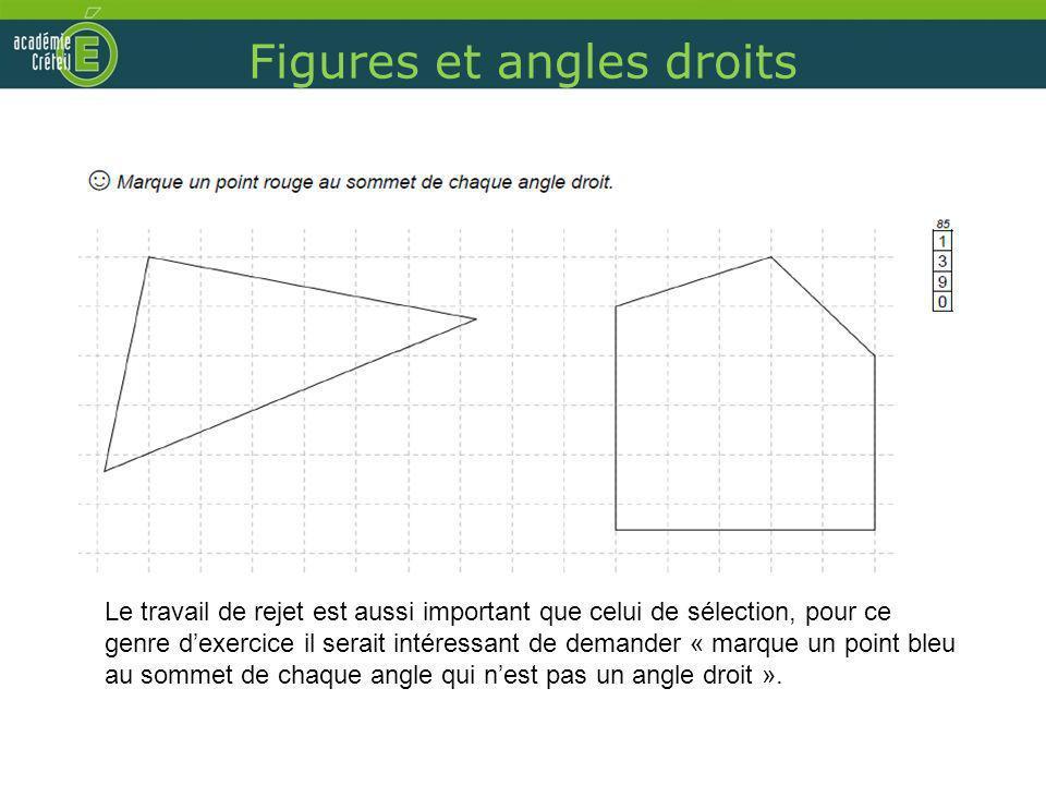 Figures et angles droits