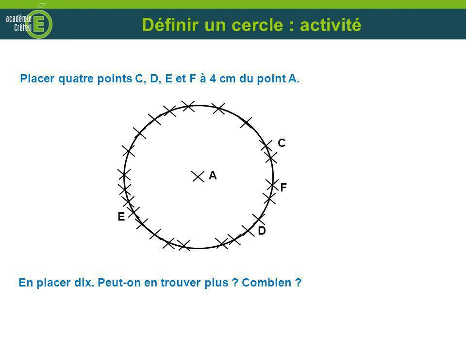 Définir un cercle : activité