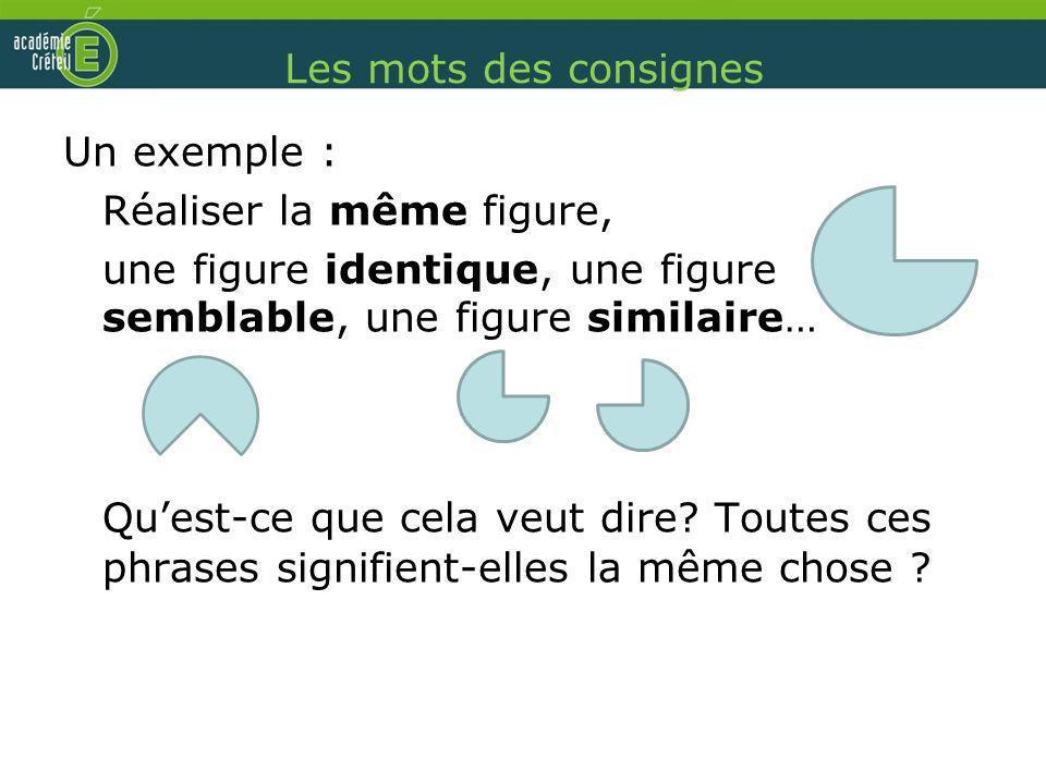 Les mots des consignes Un exemple : Réaliser la même figure, une figure identique, une figure semblable, une figure similaire…