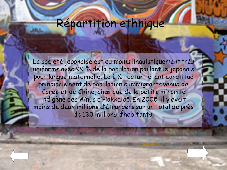 Répartition ethnique