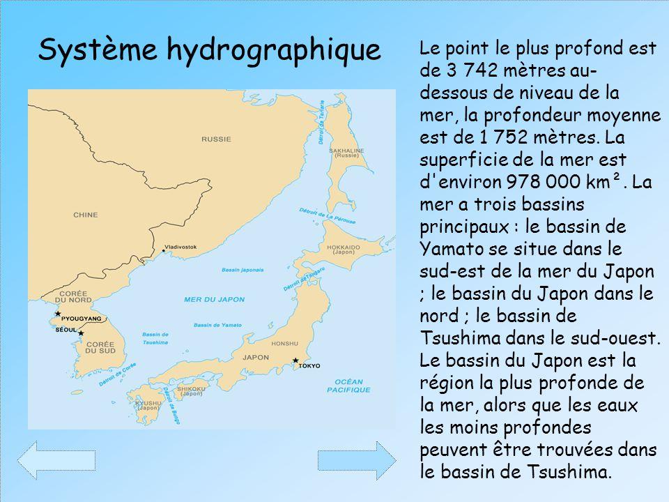 Système hydrographique