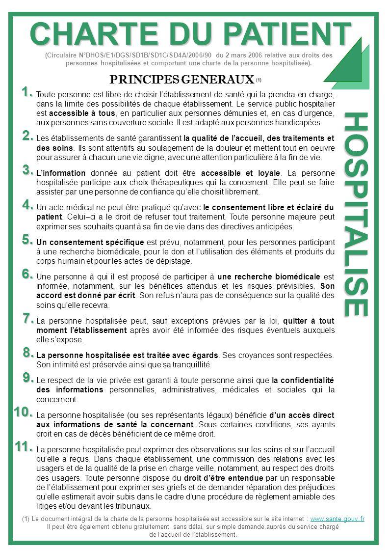 CHARTE DU PATIENT HOSPITALISE 1. 2. 3. 4. 5. 6. 7. 8. 9. 10. 11.