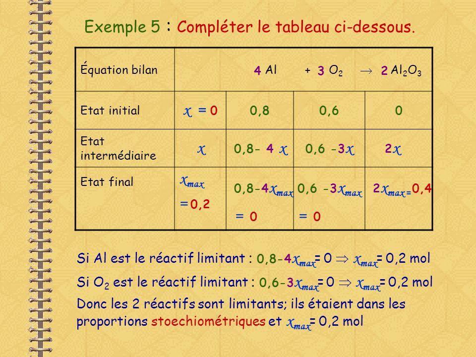 Exemple 5 : Compléter le tableau ci-dessous.