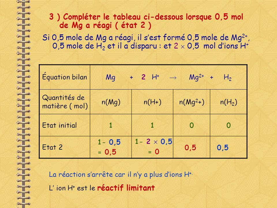 3 ) Compléter le tableau ci-dessous lorsque 0,5 mol de Mg a réagi ( état 2 )