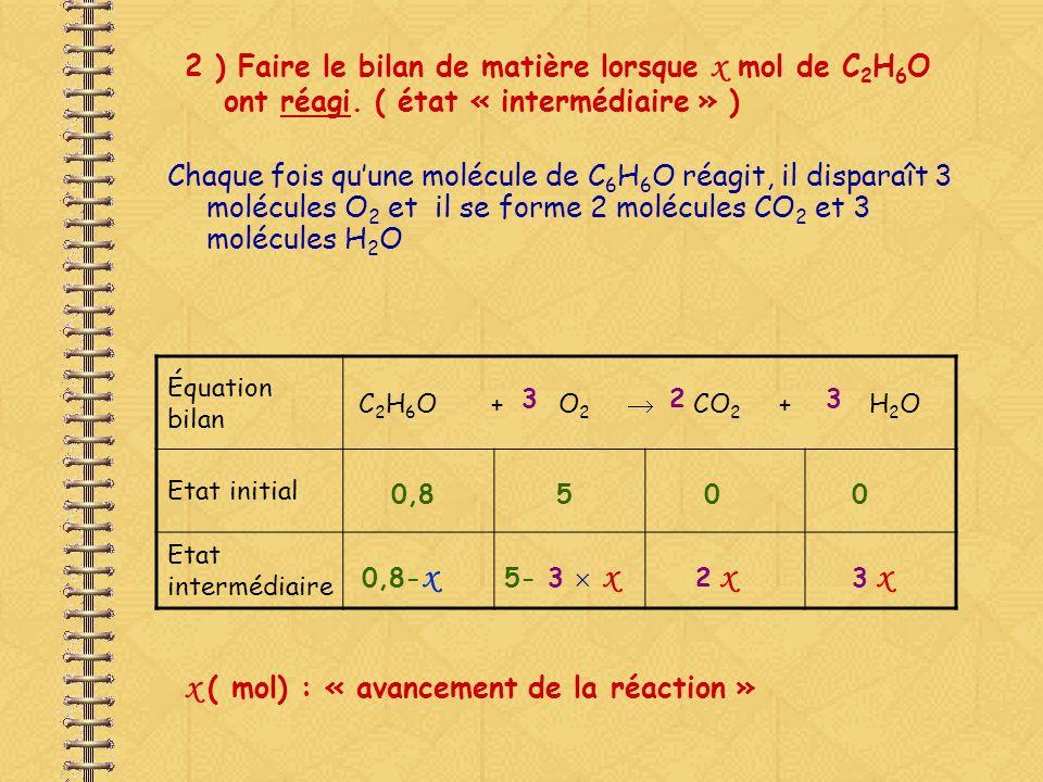 x ( mol) : « avancement de la réaction »