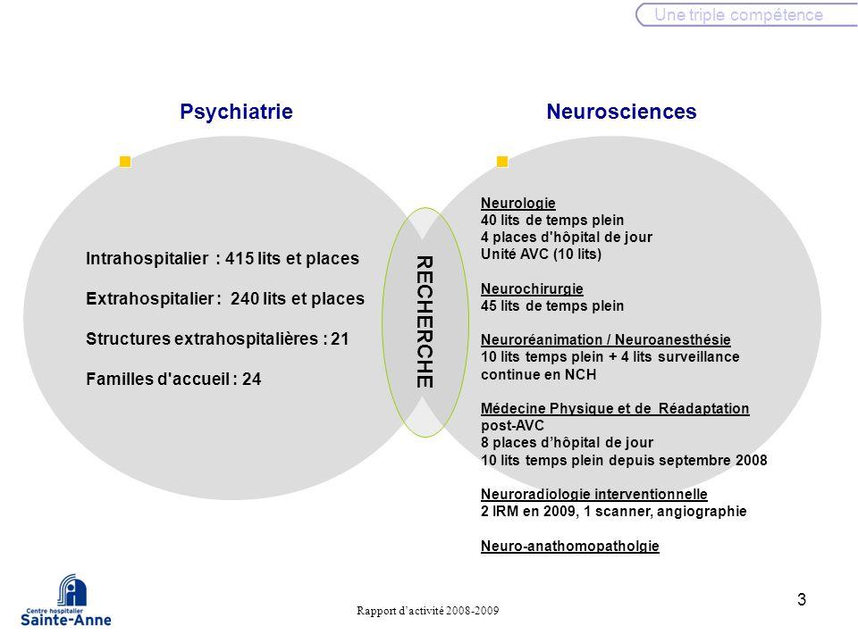 Psychiatrie Neurosciences RECHERCHE