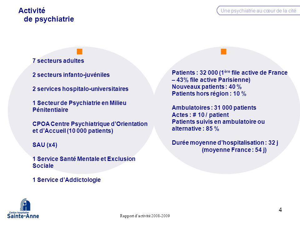 Activité de psychiatrie 7 secteurs adultes