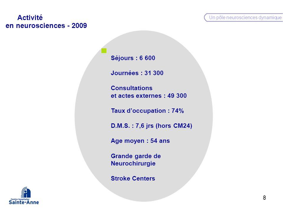 Activité en neurosciences - 2009 Séjours : 6 600 Journées : 31 300