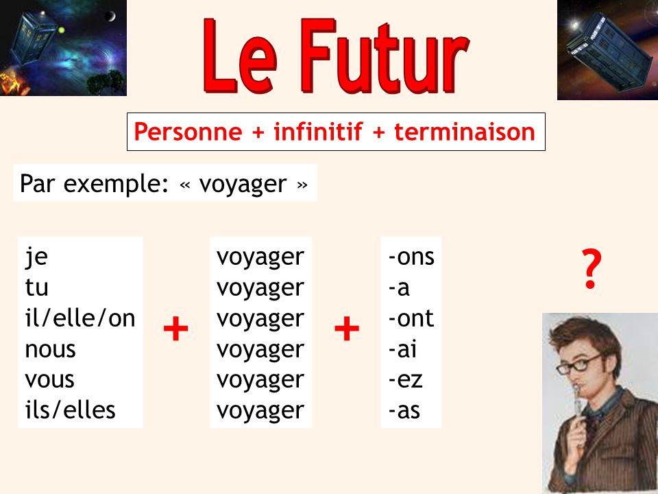 + + Le Futur Personne + infinitif + terminaison