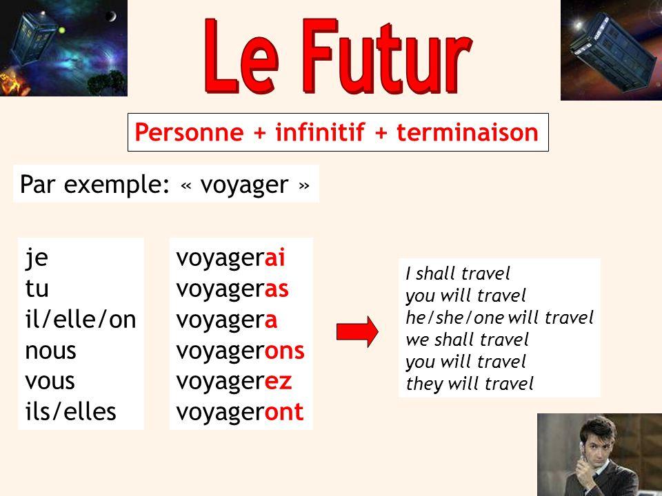 Le Futur Personne + infinitif + terminaison Par exemple: « voyager »