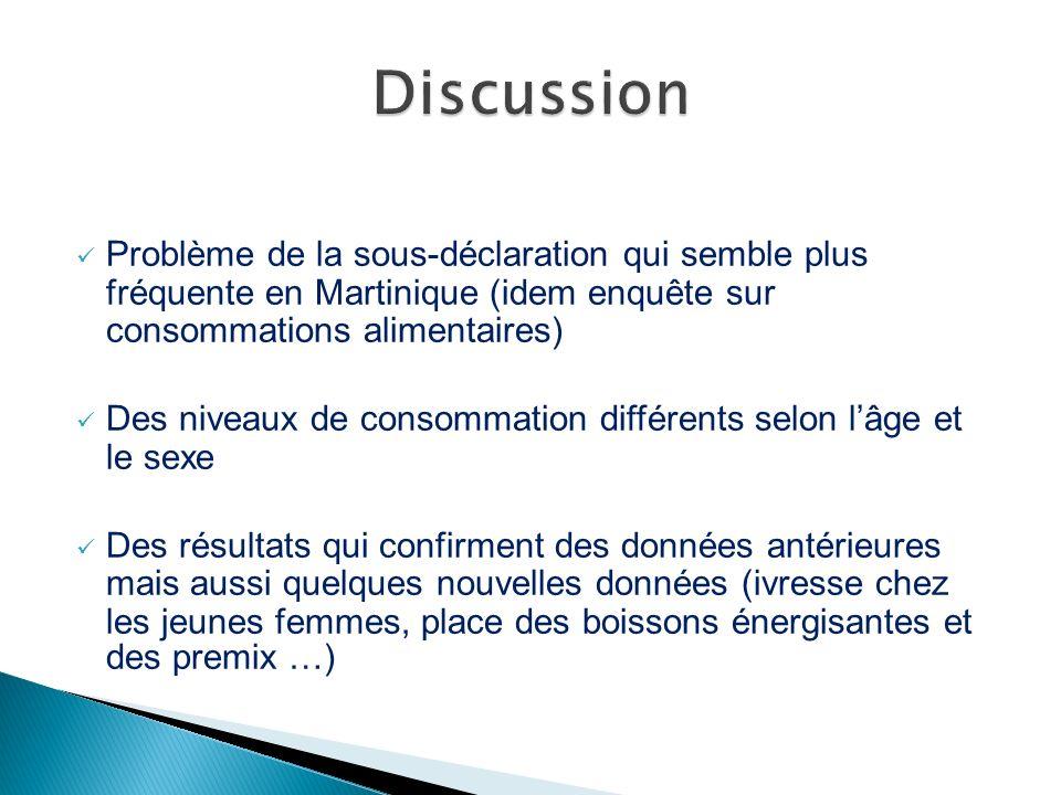 Discussion Problème de la sous-déclaration qui semble plus fréquente en Martinique (idem enquête sur consommations alimentaires)