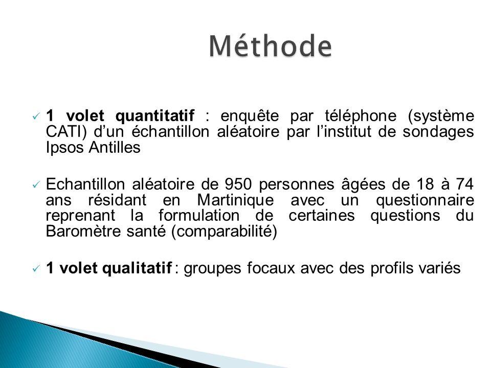 Méthode 1 volet quantitatif : enquête par téléphone (système CATI) d'un échantillon aléatoire par l'institut de sondages Ipsos Antilles.