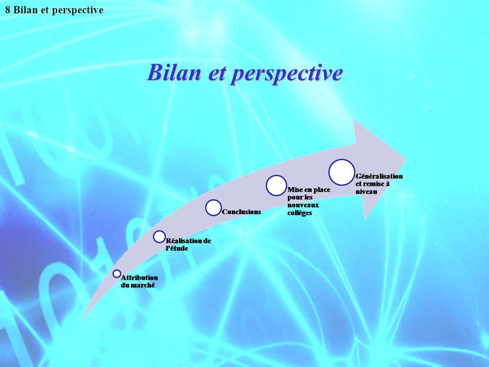 8 Bilan et perspective Bilan et perspective
