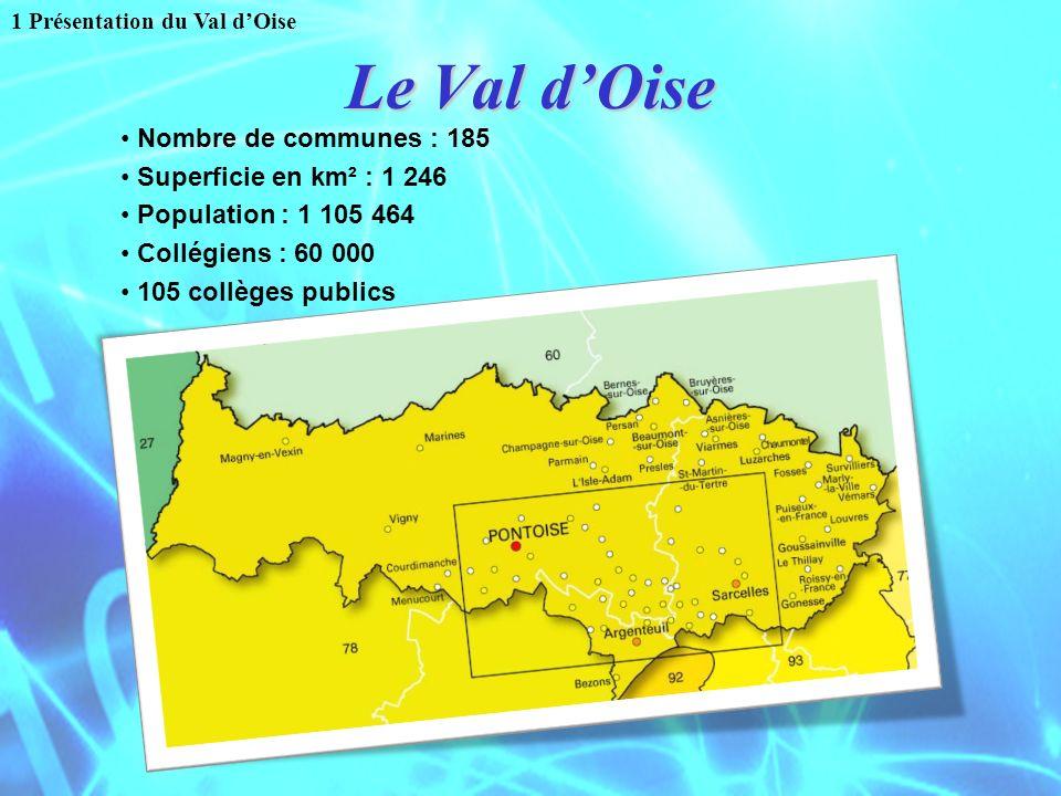 Le Val d'Oise Nombre de communes : 185 Superficie en km² : 1 246