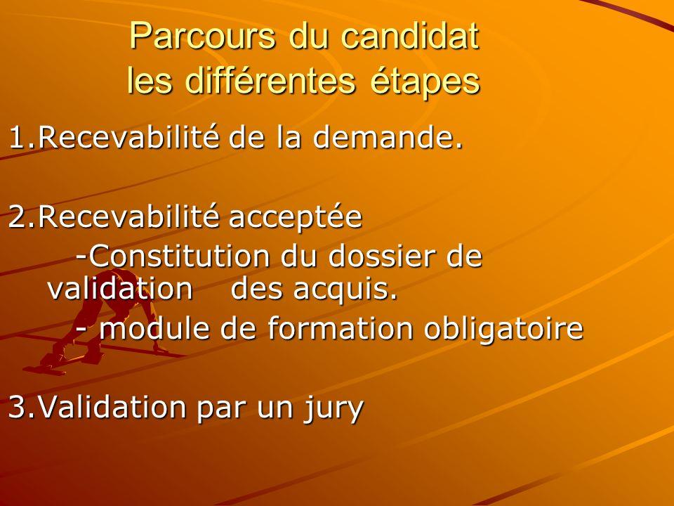 Parcours du candidat les différentes étapes