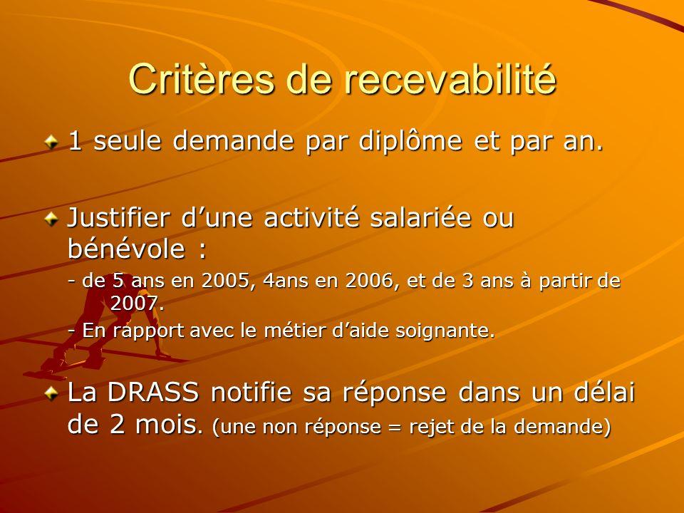 Critères de recevabilité