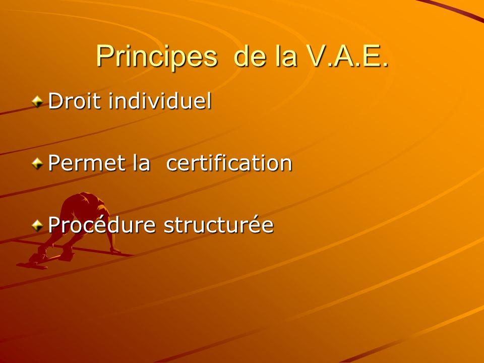 Principes de la V.A.E. Droit individuel Permet la certification