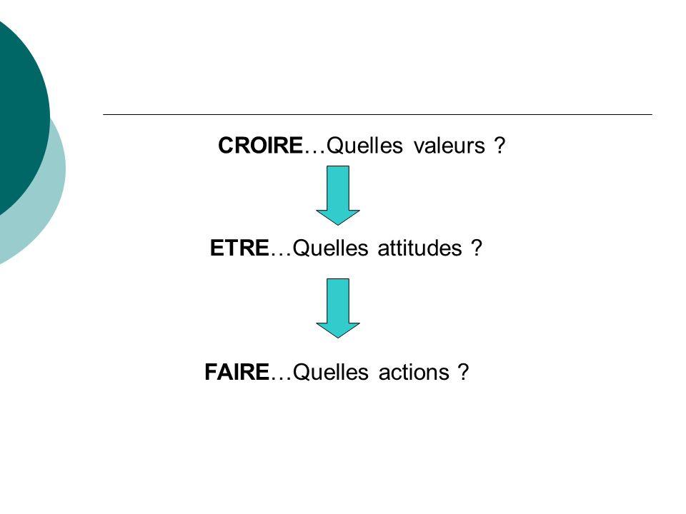 CROIRE…Quelles valeurs
