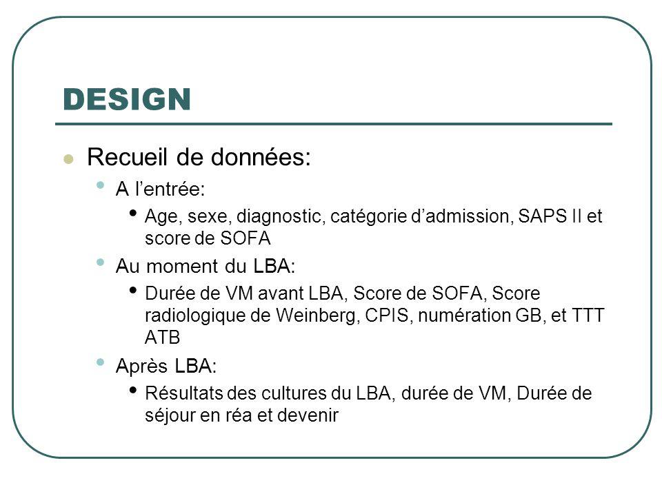 DESIGN Recueil de données: A l'entrée: Au moment du LBA: Après LBA: