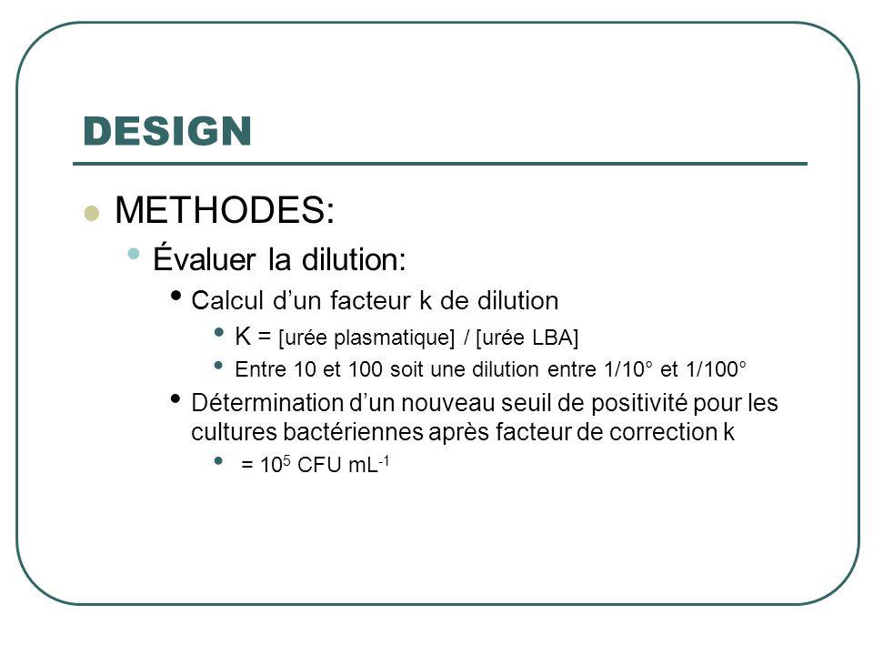 DESIGN METHODES: Évaluer la dilution: