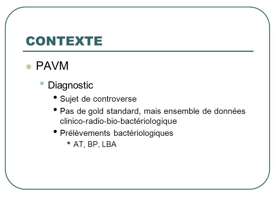 CONTEXTE PAVM Diagnostic Sujet de controverse
