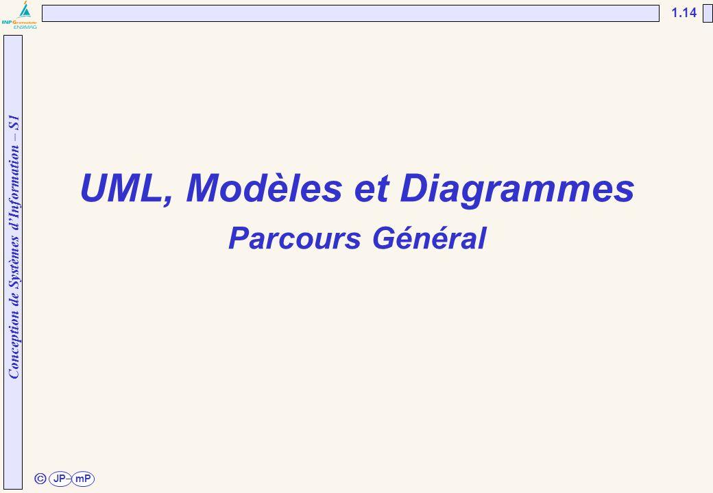 UML, Modèles et Diagrammes Parcours Général