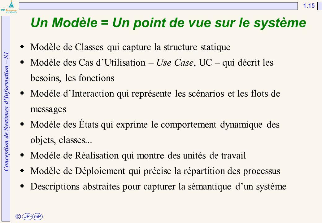 Un Modèle = Un point de vue sur le système