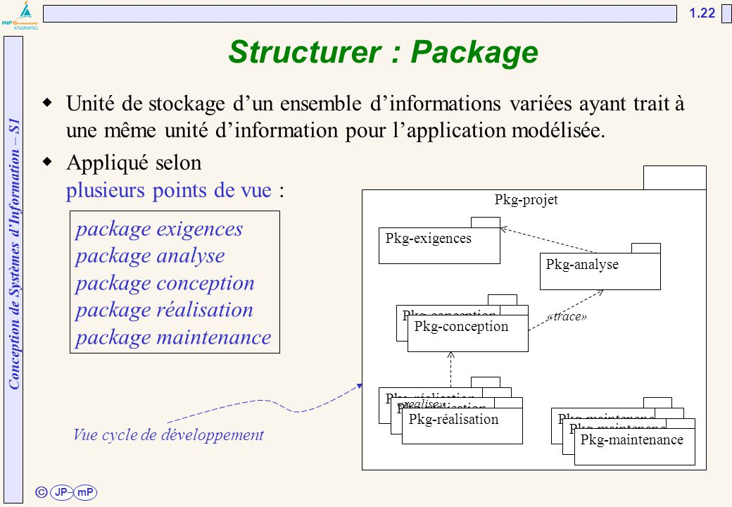 UNESP/FEG/DEE 02/04/2017. Structurer : Package.