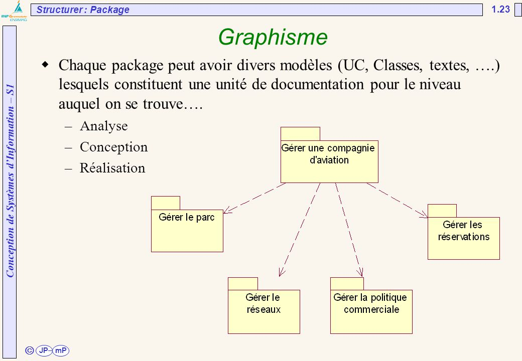 UNESP/FEG/DEE Structurer : Package. 02/04/2017. Graphisme.