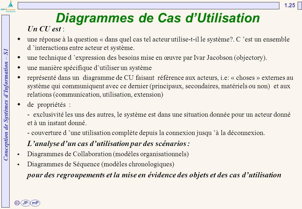Diagrammes de Cas d'Utilisation