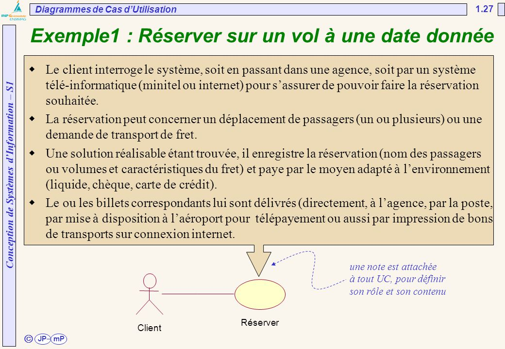 Exemple1 : Réserver sur un vol à une date donnée