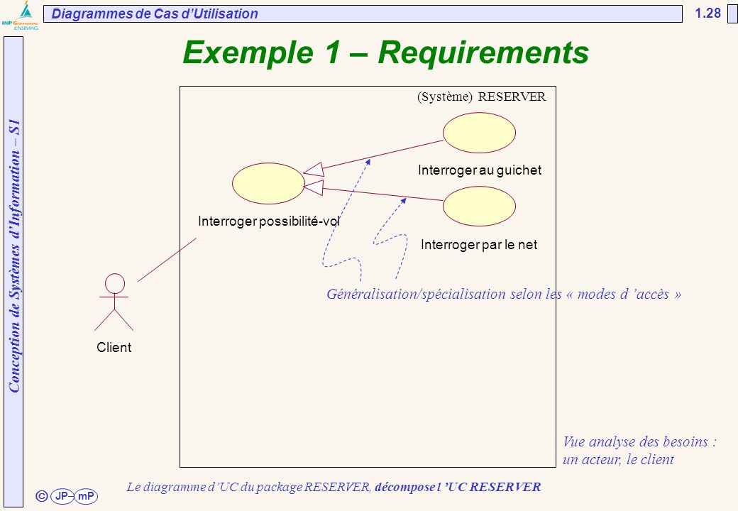 Exemple 1 – Requirements