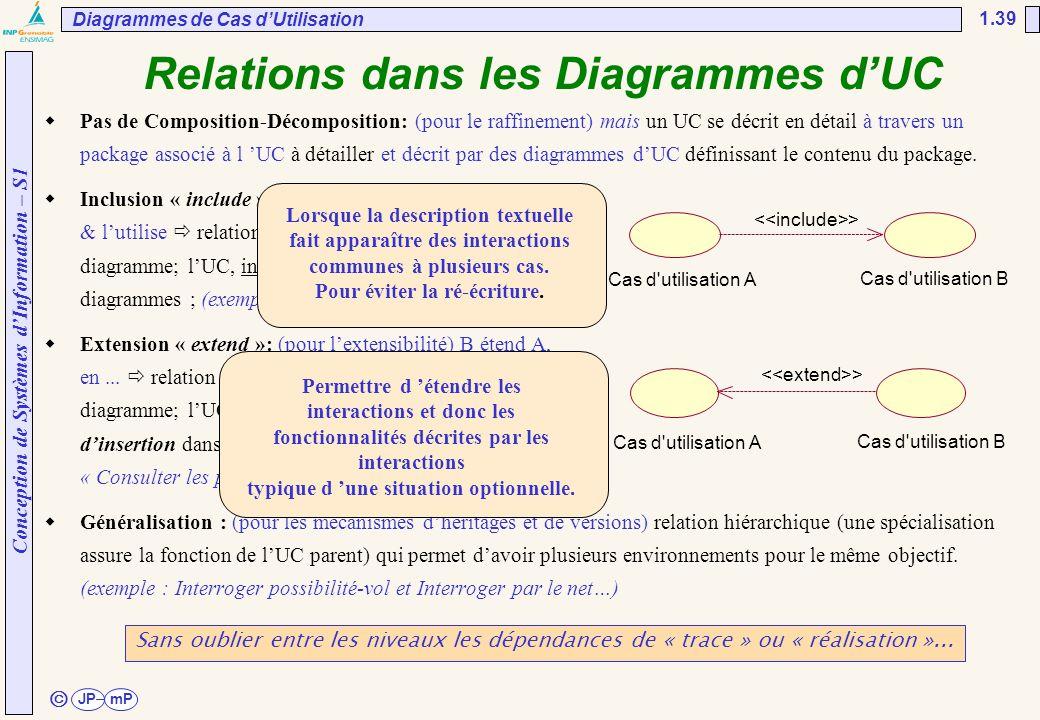 Relations dans les Diagrammes d'UC