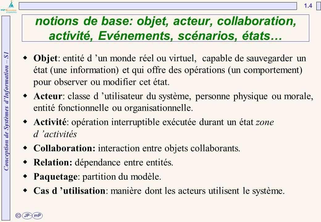 UNESP/FEG/DEE 02/04/2017. notions de base: objet, acteur, collaboration, activité, Evénements, scénarios, états…