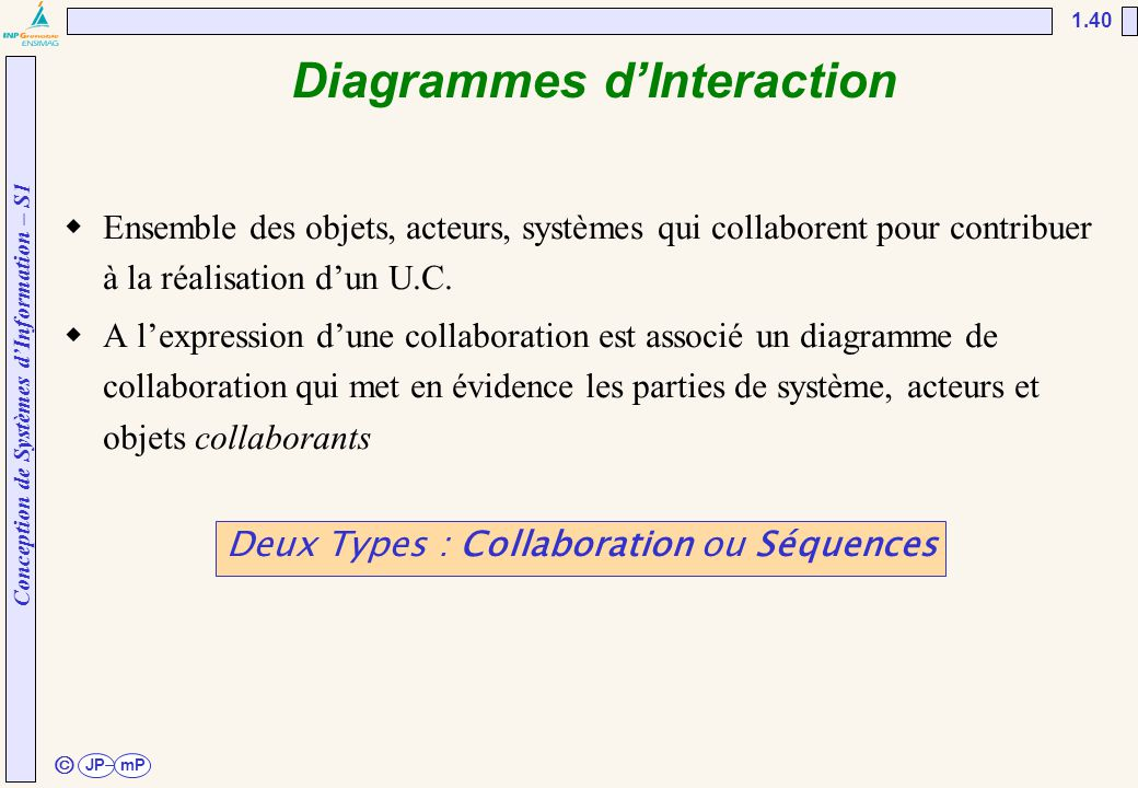 Diagrammes d'Interaction