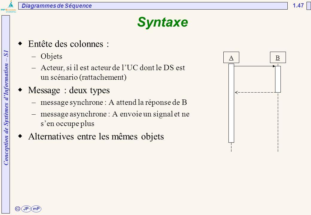 Syntaxe Entête des colonnes : Message : deux types