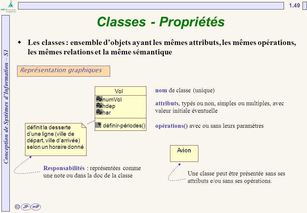 UNESP/FEG/DEE 02/04/2017. Classes - Propriétés.