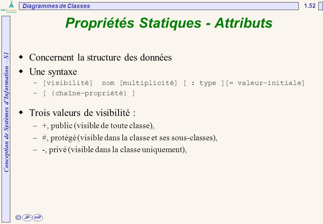 Propriétés Statiques - Attributs