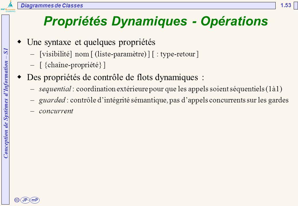 Propriétés Dynamiques - Opérations