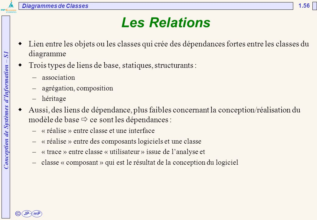 UNESP/FEG/DEE Diagrammes de Classes. 02/04/2017. Les Relations.