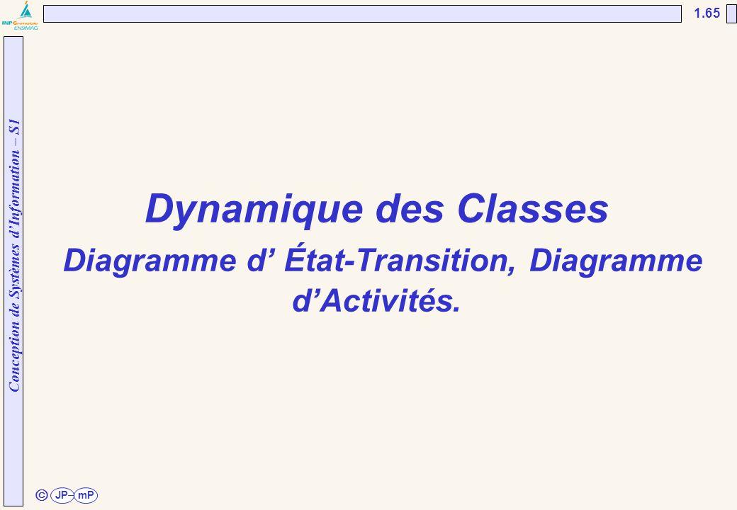 UNESP/FEG/DEE 02/04/2017. Dynamique des Classes Diagramme d' État-Transition, Diagramme d'Activités.