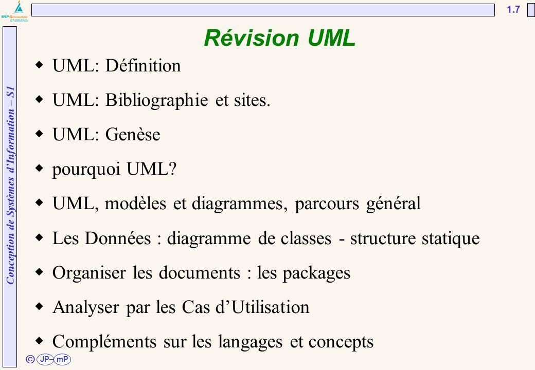 Révision UML UML: Définition UML: Bibliographie et sites. UML: Genèse